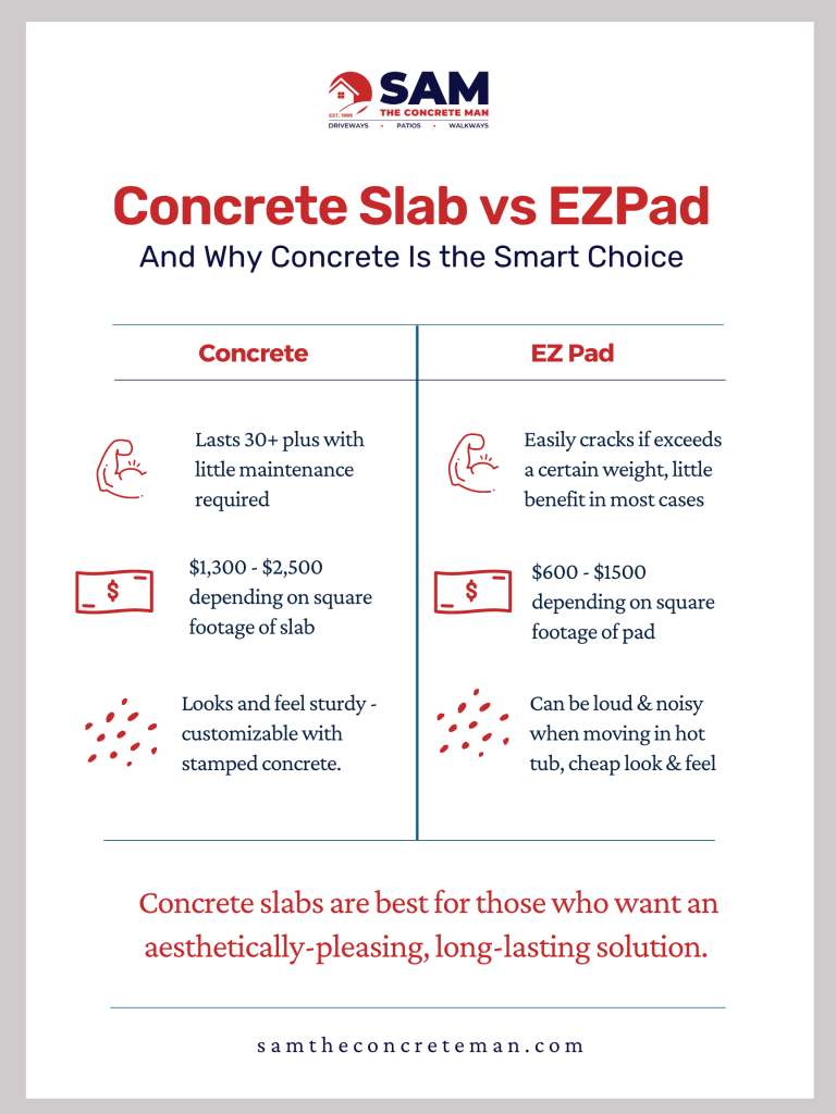 ez pad hot tub vs concrete